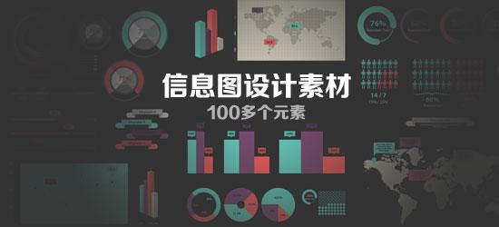 数据信息图设计