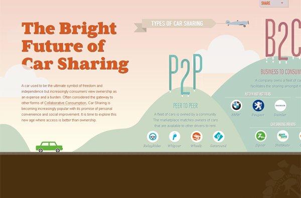 Future of Car Sharing - 柔和色彩的网页设计