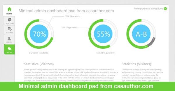minimal_dashboard