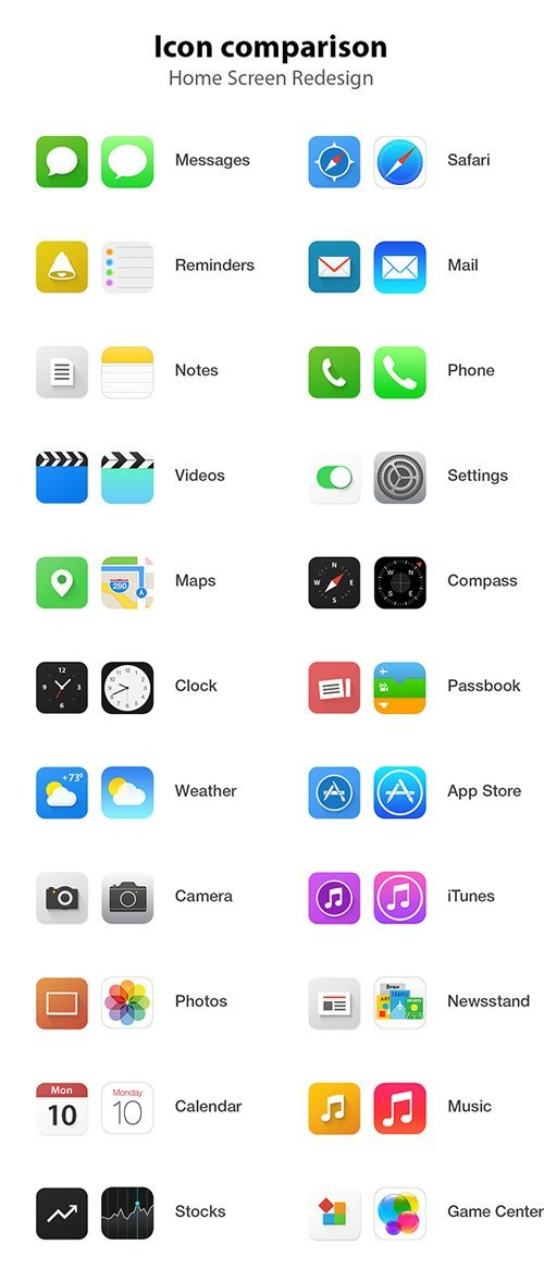 UI设计 iOS 7 Icons Comparison Redesign