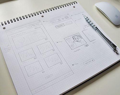 2.网页手绘草图