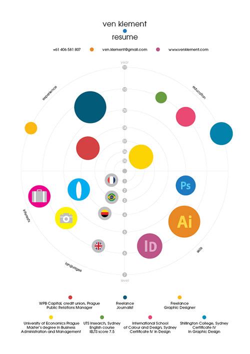 35张设计师的创意个人简历信息图