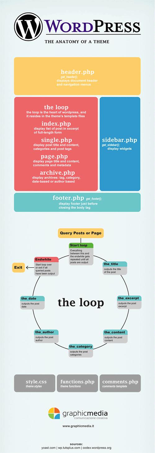 wordpress-infography-02