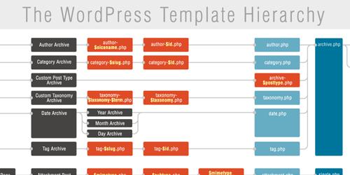 wordpress-infography-03