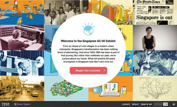 IBM SG 60/60 Exhibit扁平化网页设计