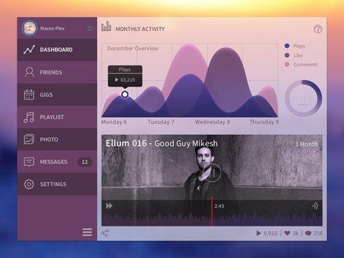Freebie PSD: Music Dashboard 设计素材下载