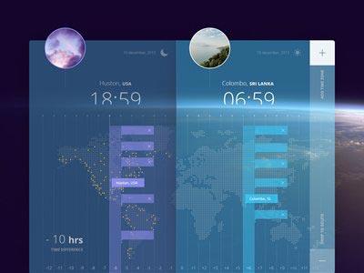Timezone_mgmt ui设计