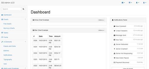 SB Admin 2 自适应HTML网站模板