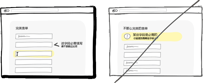 使用内联的验证消息而不是提交后再验证