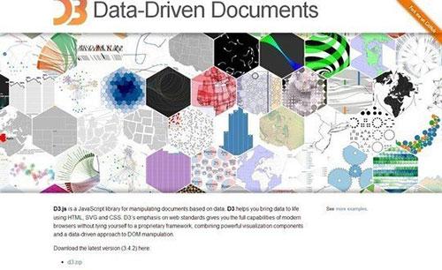 js库 图表 可视化