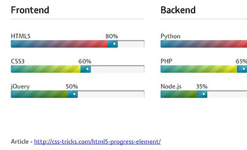 html5 animated css3 progress bars