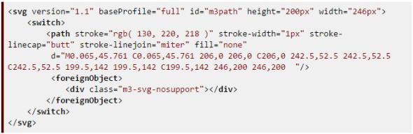 玩转HTML5移动APP页面(动效篇)