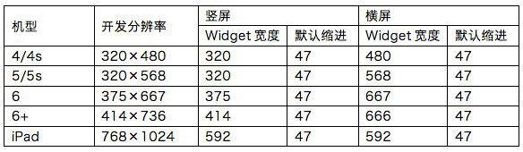 width_table