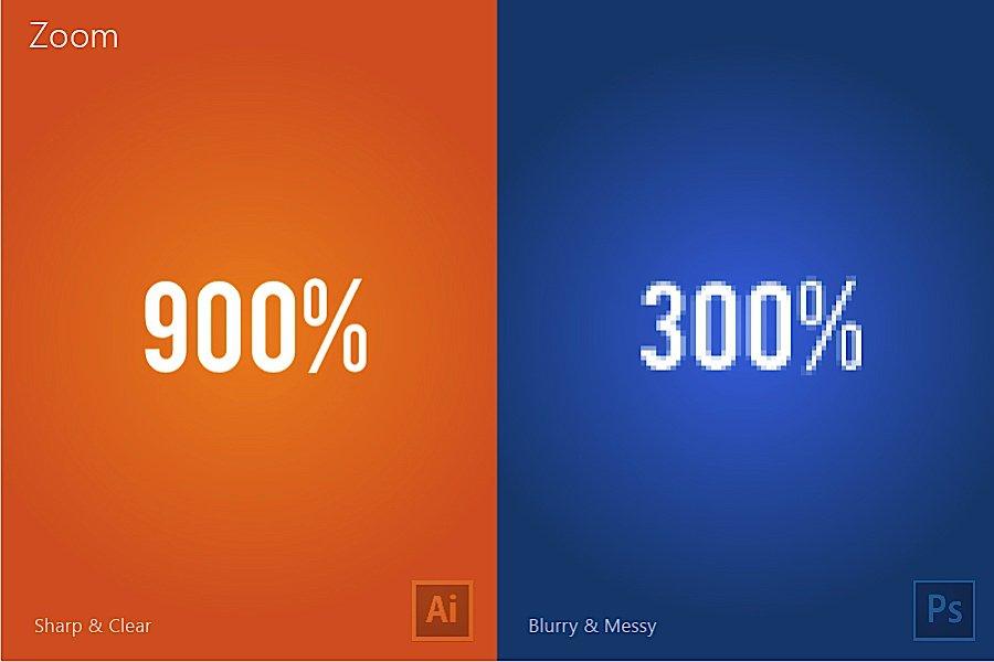 Illustrator 与 Photoshop 区别