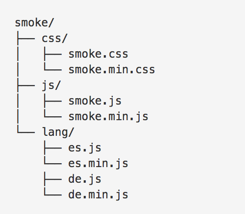 SMOKE for bootstrap 3 插件