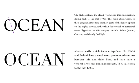 英文字体的使用