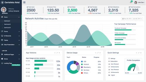 Gentallela- 使用Bootstrap搭建的Admin管理模板(免费)
