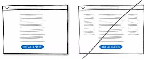 提升Web用户体验的71个设计要点
