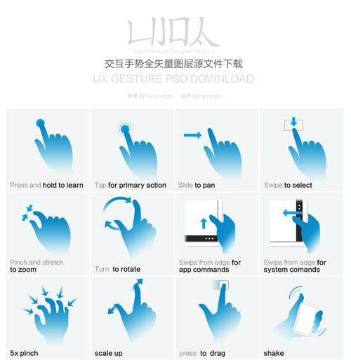 触屏手势图标