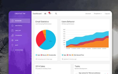 一款美丽的Admin后台界面HTML模板源码 Light Bootstrap Dashboard