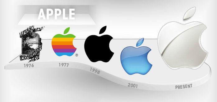 品牌 logo 设计演变史