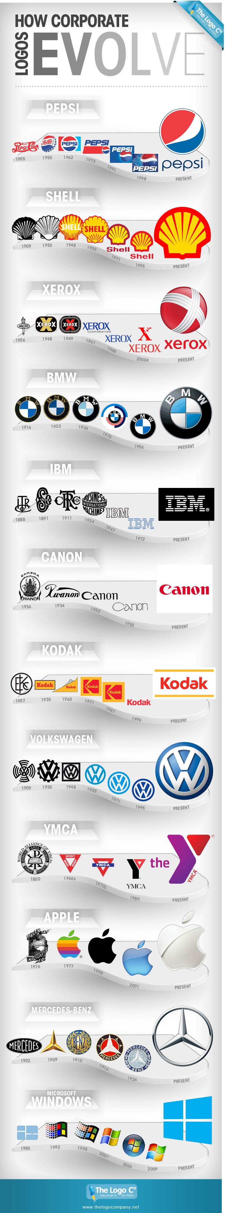 logos-change