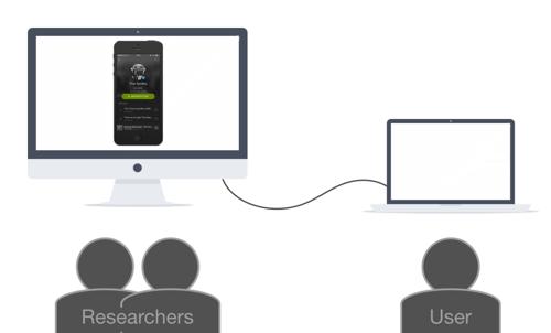 user-testing-overview-setup-500-opt