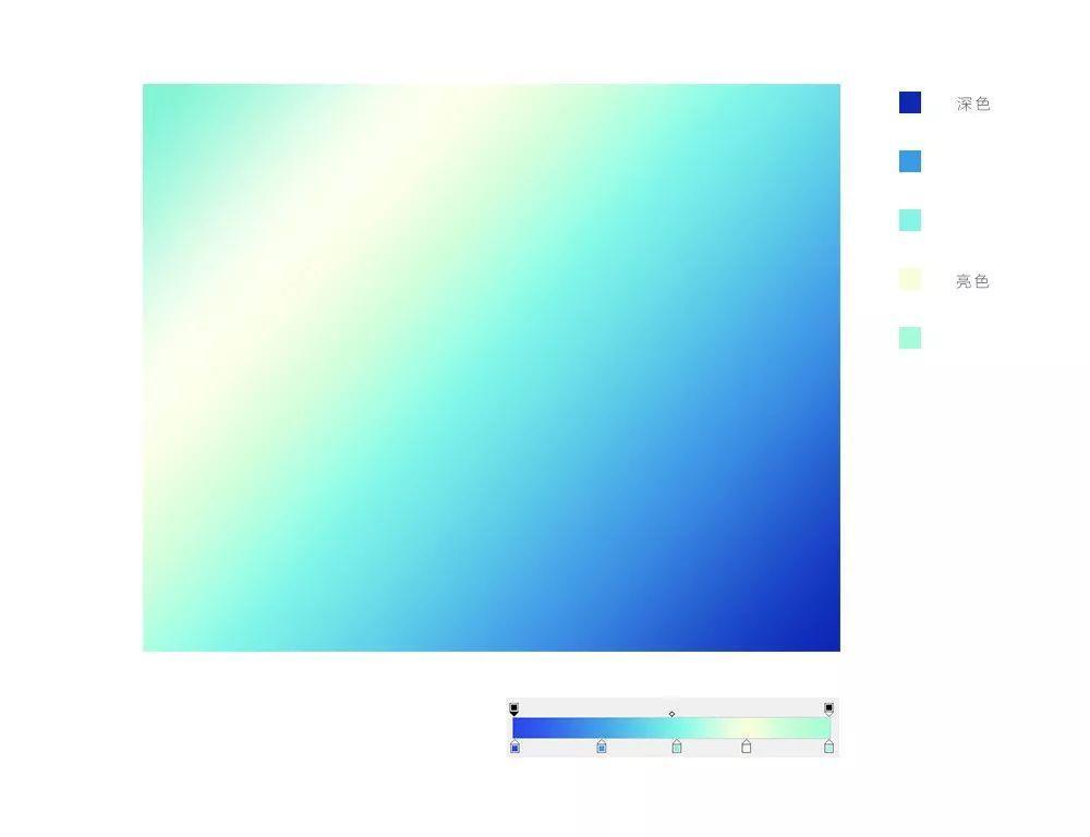 根据确定好的配色方向,设定好配色,以及在渐变工具中它们之间的距离