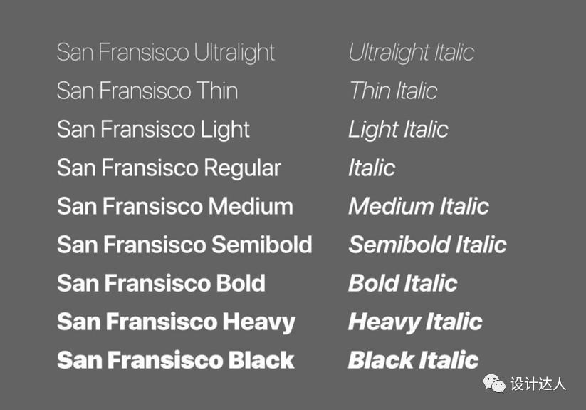 iOS 英文字体:San Francisco Pro