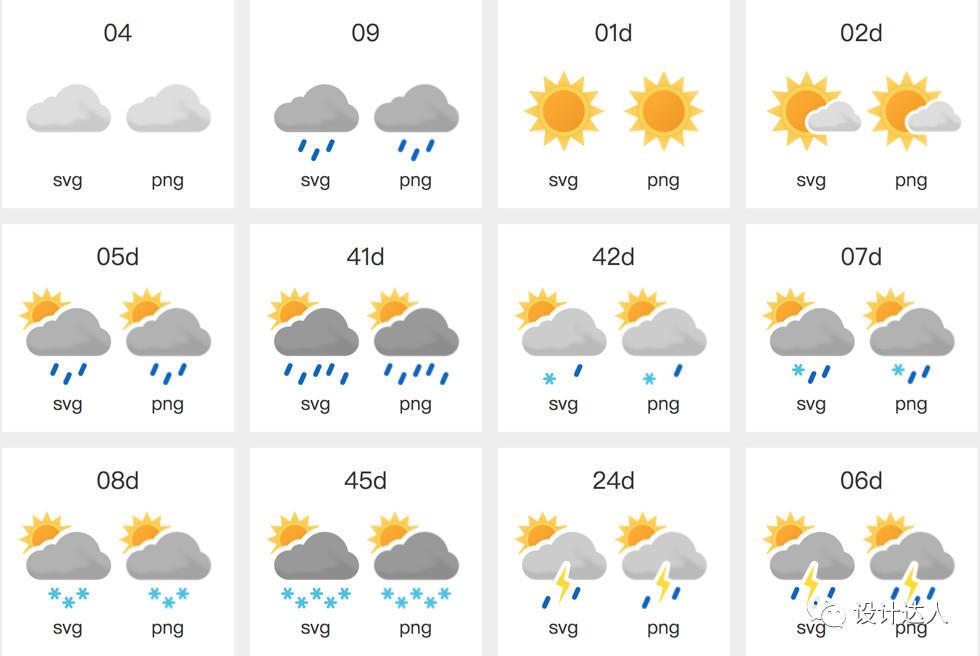 Weather symbols:足以表达任何天气的图标素材
