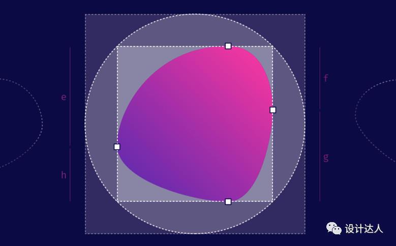 CSS border-radius 新玩法(含可视化生成工具)