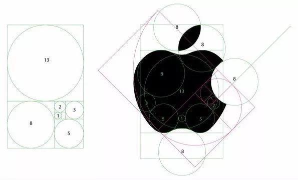布爾運算:設計中的加減法