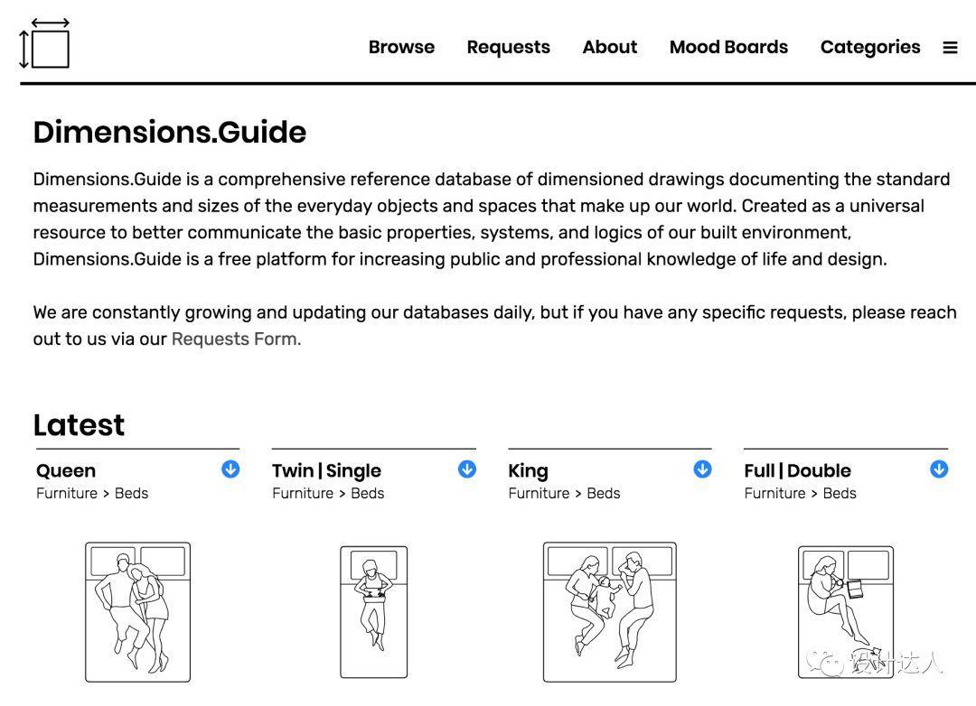 记录世界日常物体尺寸比例:Dimensions.Guide