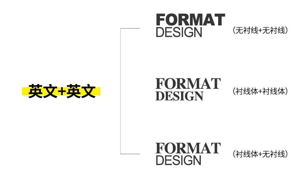 简单却很美观的标题排版方法,让设计作品不再 low~(图5)