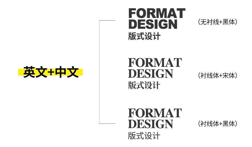 简单却很美观的标题排版方法,让设计作品不再 low~(图6)