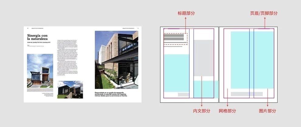 画册中页码的编排细节你知道吗?(图1)