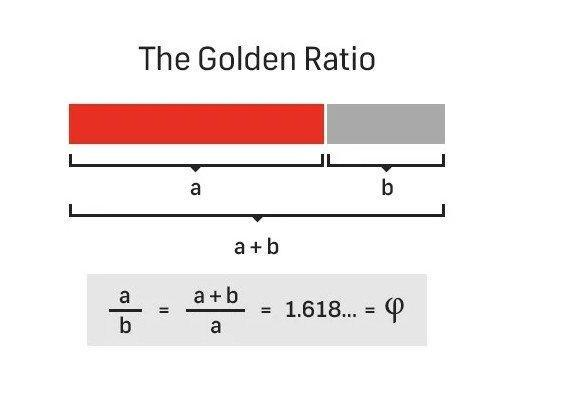 黄金比例使用指南 + 黄金比例计算工具