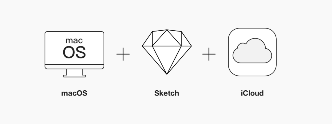 Sketch用iCloud实现Libraries云端库同步与团队共享