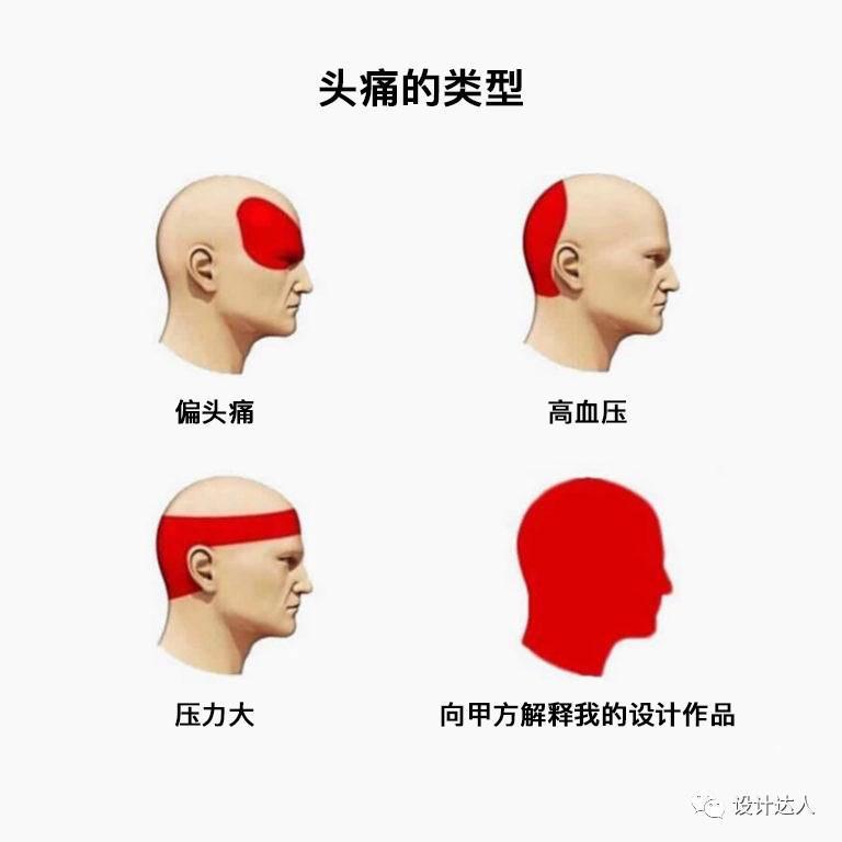 治愈系表情包,送给在座的平面设计师们
