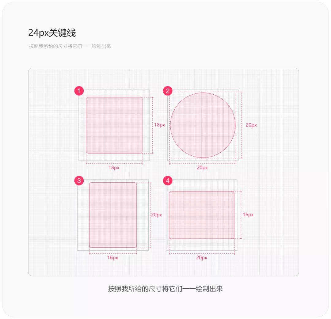 系统图标背后的Material基础规范