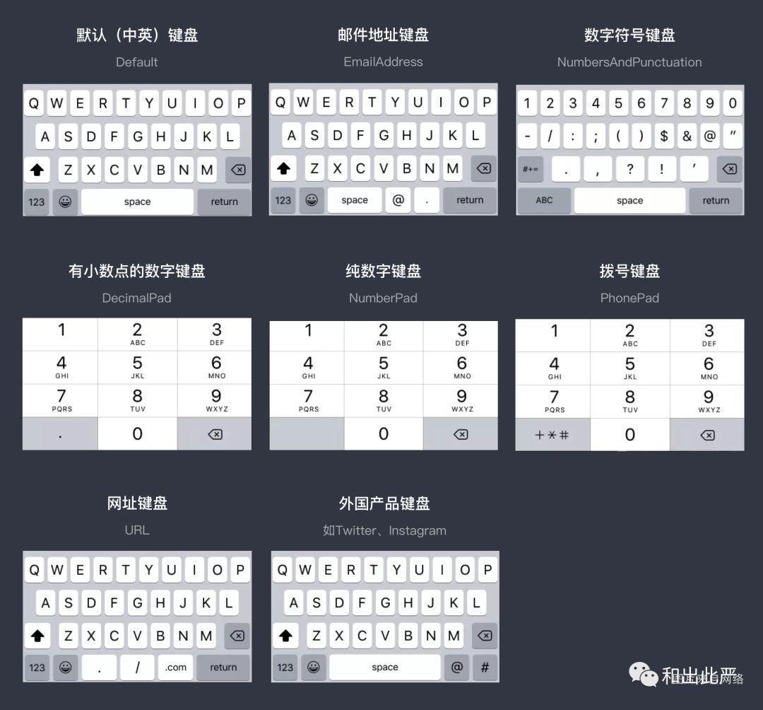 手机键盘的交互设计细节