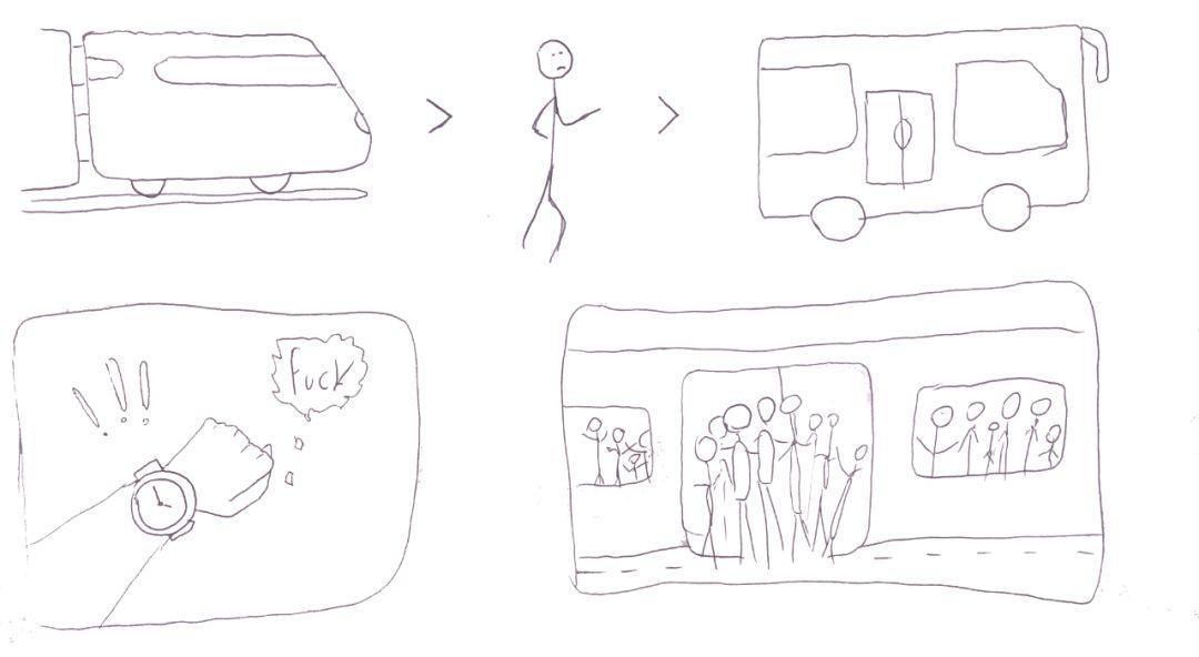 一套完整的交通出行APP设计思路