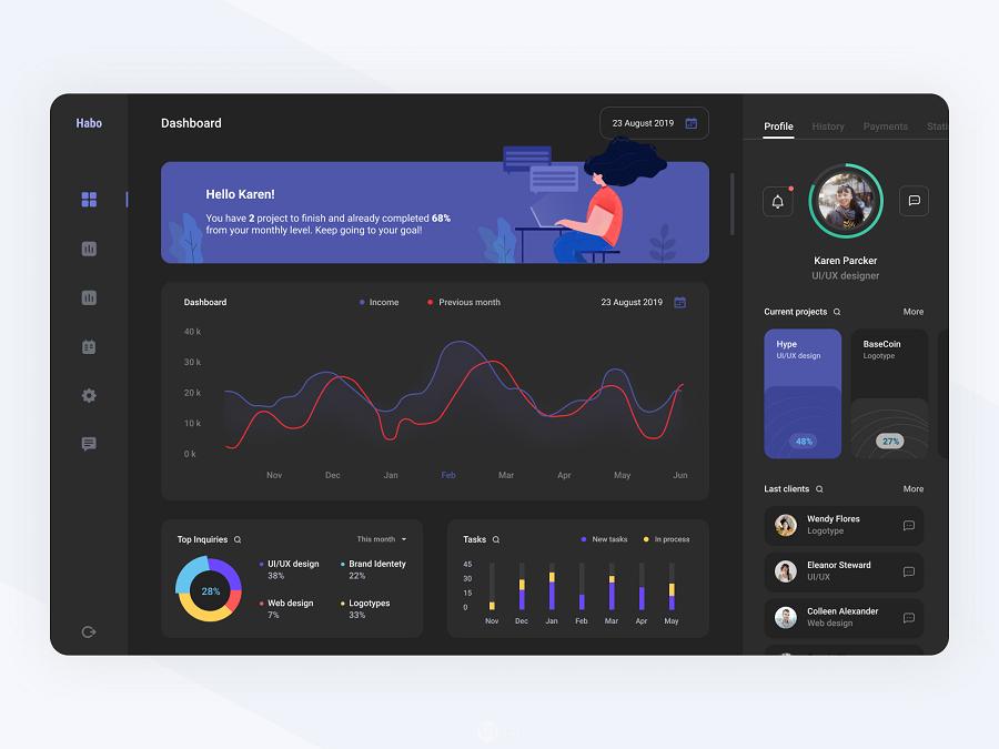 大热!13个2020年网页&UI/UX设计趋势预测!