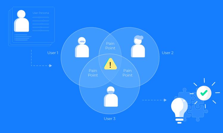 什么是SaaS,如何高效设计B2B SaaS产品?