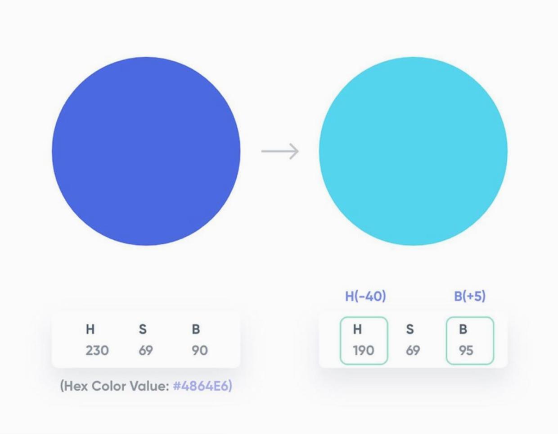 用60:30:10的UI配色法,调配出平衡和谐的APP界面