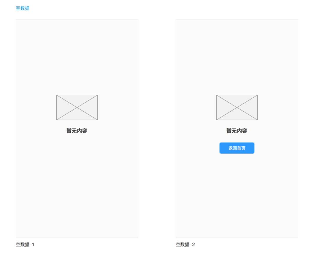 简洁的交互设计文档,是这样用「全局组件」