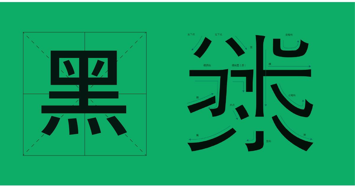 设计作品如何正确搭配字体?