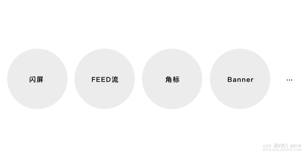UI设计新知识:如何为产品导入流量