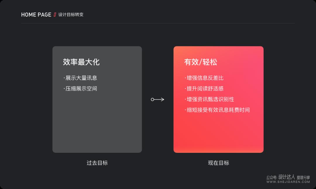 设计中的信息降噪,让你的界面信息突出有方