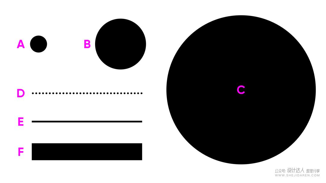 干货密集,平面设计的排版秘籍